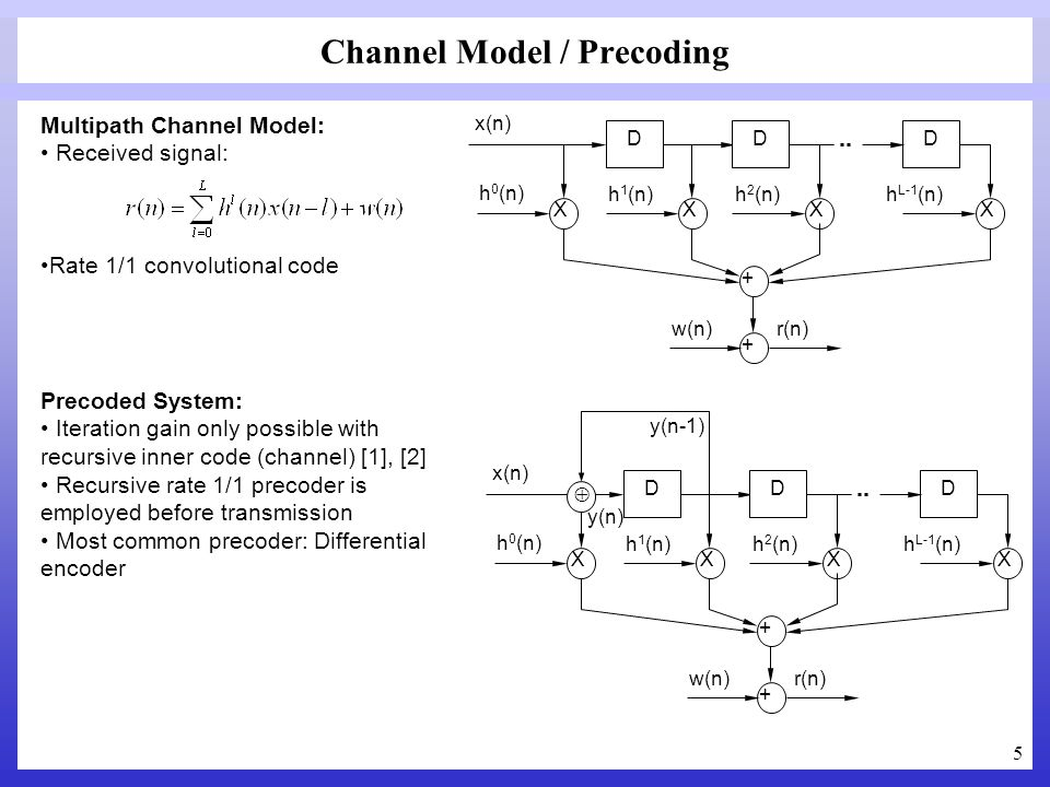 Channel Model / Precoding