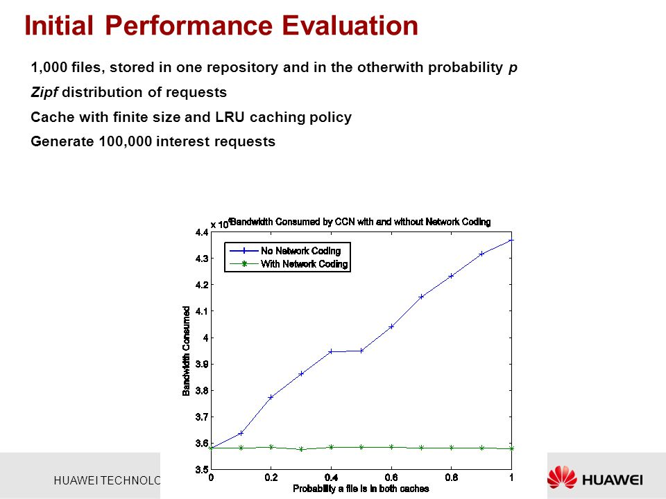 Initial Performance Evaluation