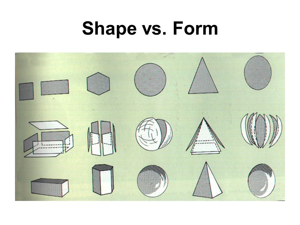 Form Shape And Space : Elements of art the are parts an