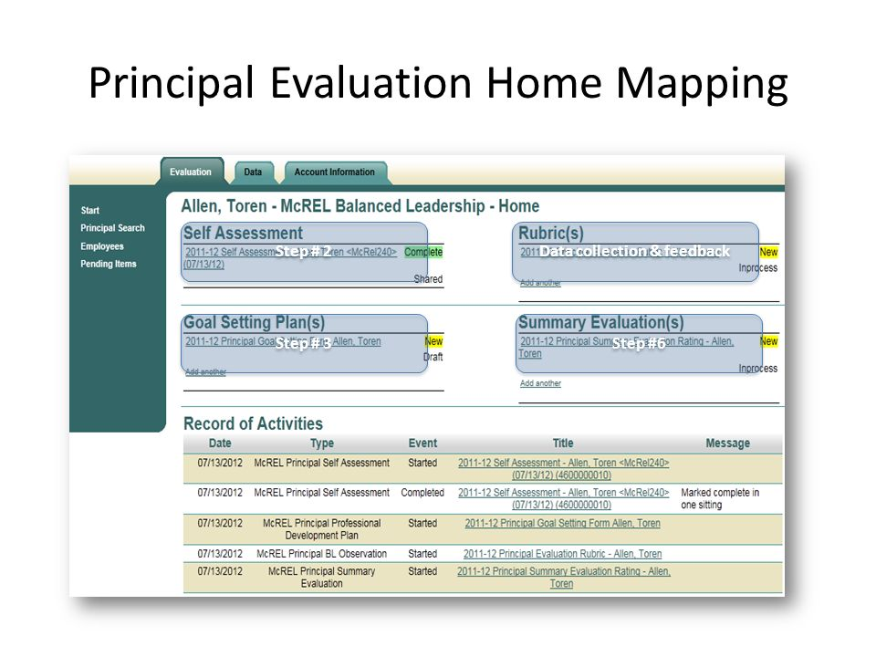 Why Principal Evaluation? Because Leadership Matters! - Ppt Video