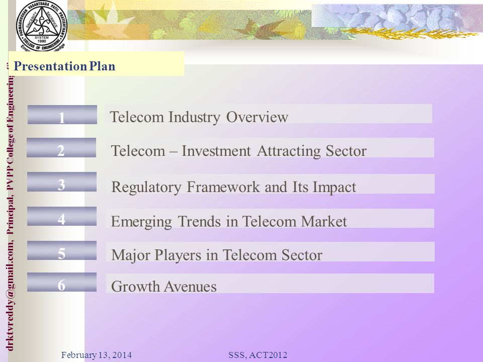 Telecom Industry Overview