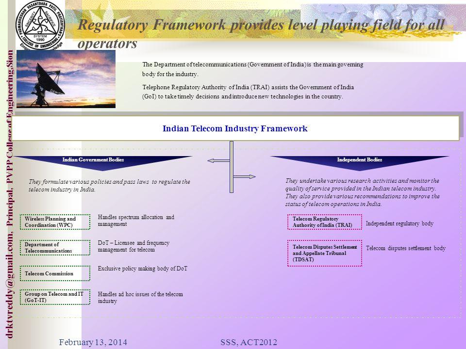 Indian Telecom Industry Framework