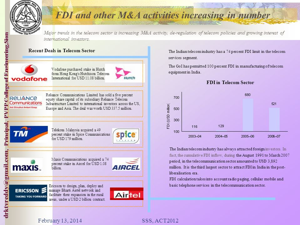 FDI and other M&A activities increasing in number