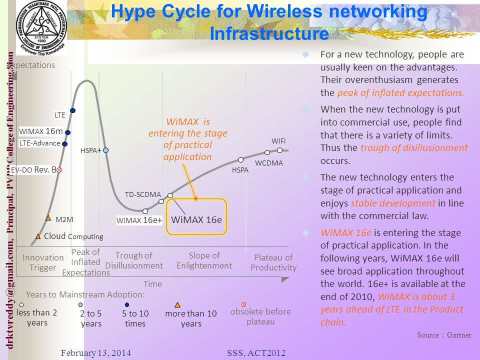 Hype Cycle for Wireless networking Infrastructure