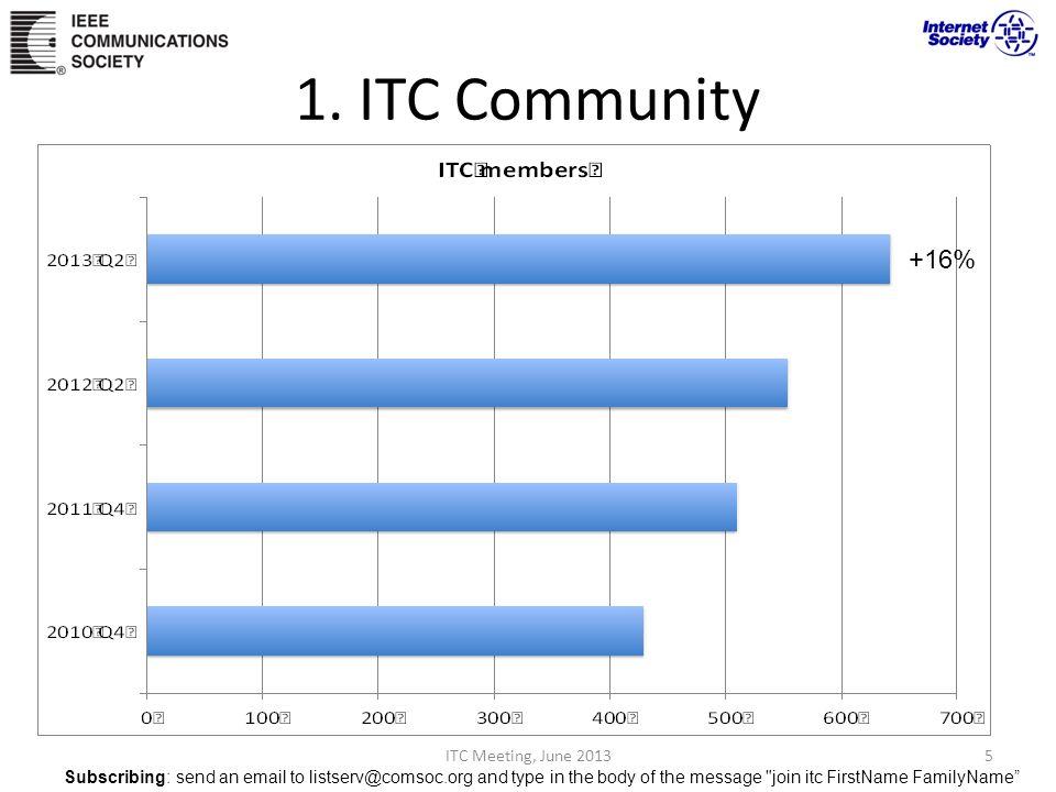 1. ITC Community +16% +9% ITC Meeting, June 2013
