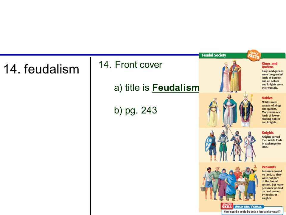 Front cover a) title is Feudalism b) pg feudalism