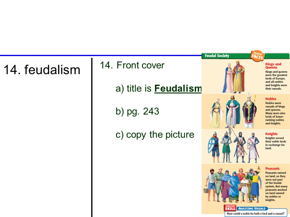 14. feudalism Front cover a) title is Feudalism b) pg. 243