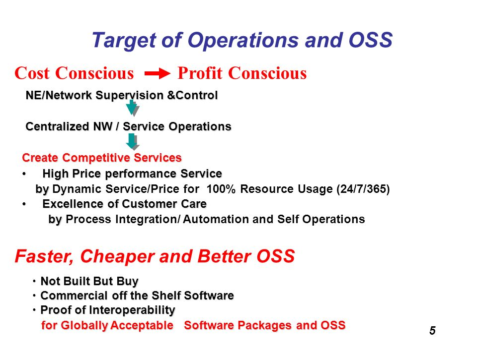Target of Operations and OSS
