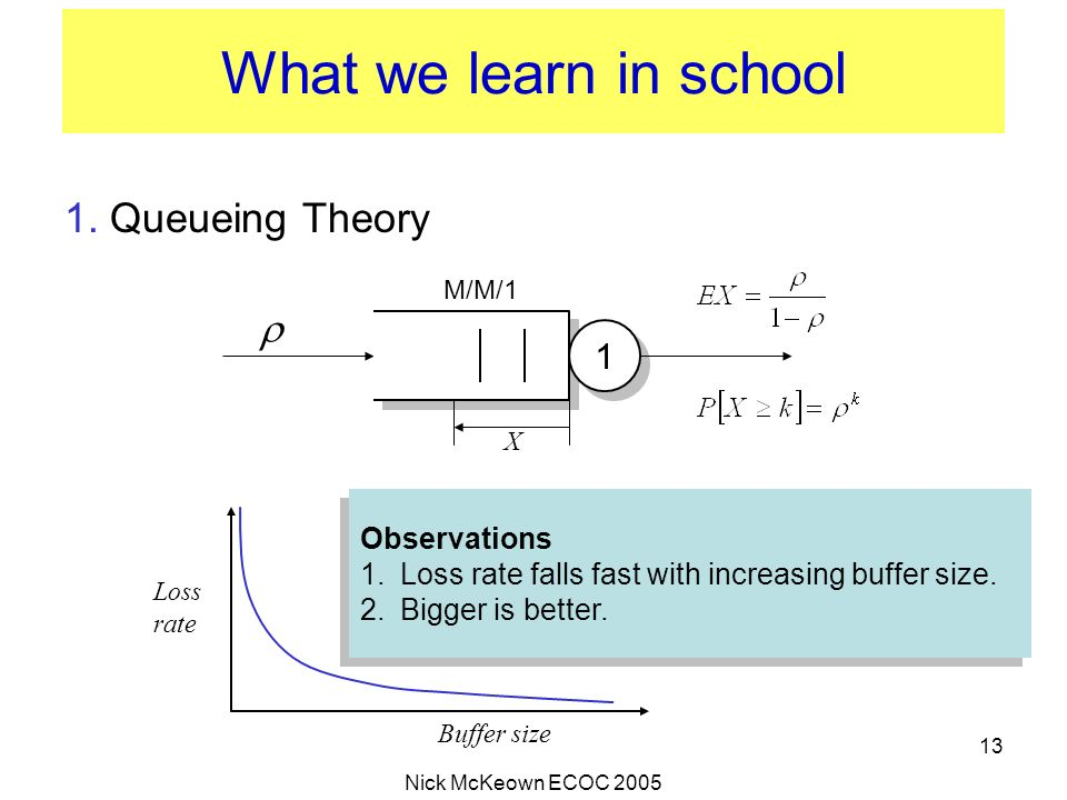 What we learn in school 1. Queueing Theory r 1 Observations