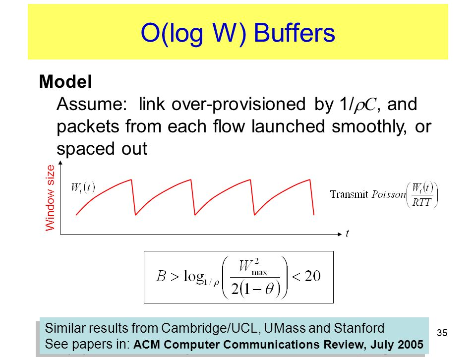 O(log W) Buffers Model Assume: link over-provisioned by 1/C, and packets from each flow launched smoothly, or spaced out.