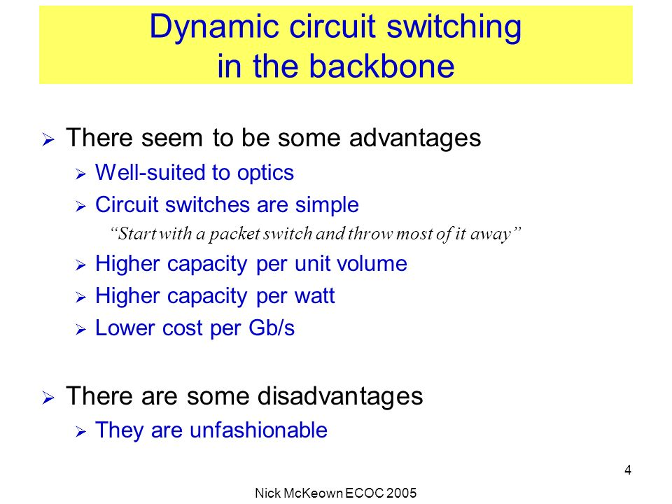 Dynamic circuit switching in the backbone