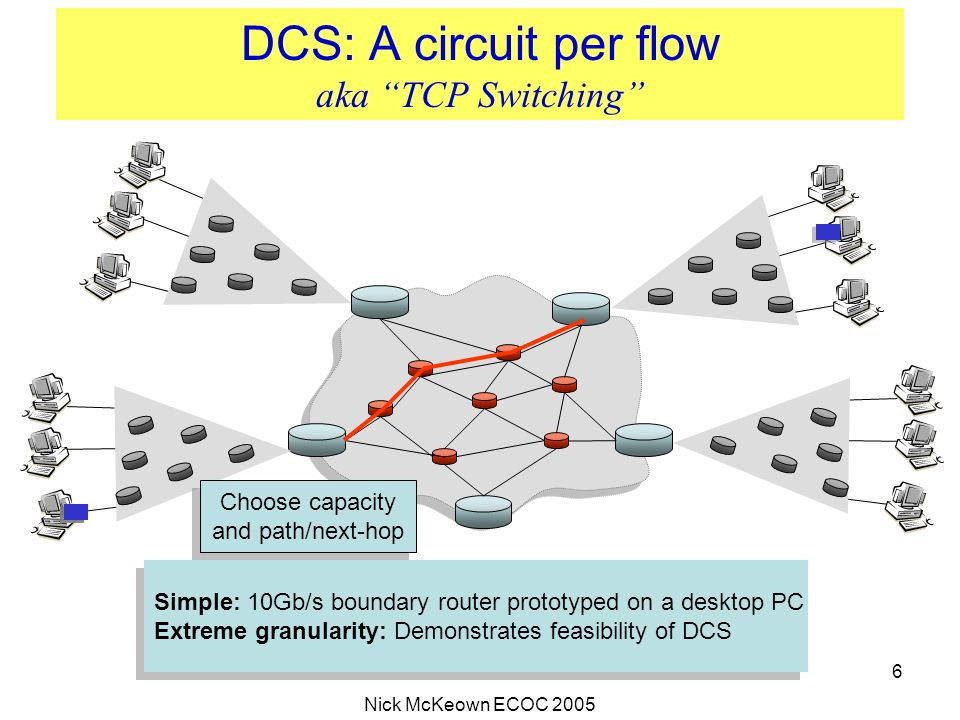 DCS: A circuit per flow aka TCP Switching