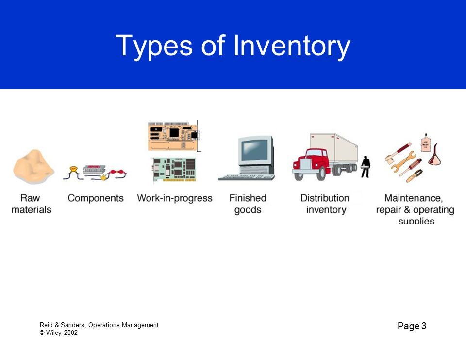 demand inventory management Inventory management deals essentially with balancing the inventory levels inventory is categorized into two types based on the demand pattern, which creates the need for inventory.