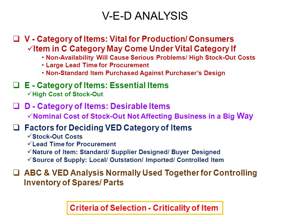 What is VED analysis and how does it help to control the inventory?