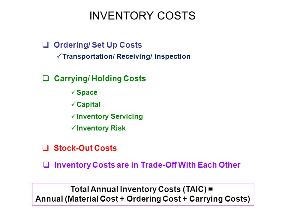 inventory and annual holding cost Inventory control models_ppt for beginners  explore interests career & money business biography & history entrepreneurship.