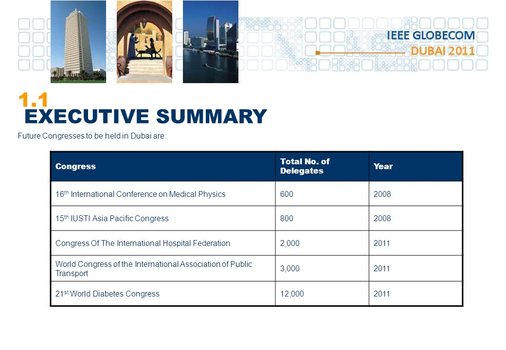 1.1 EXECUTIVE SUMMARY Future Congresses to be held in Dubai are: