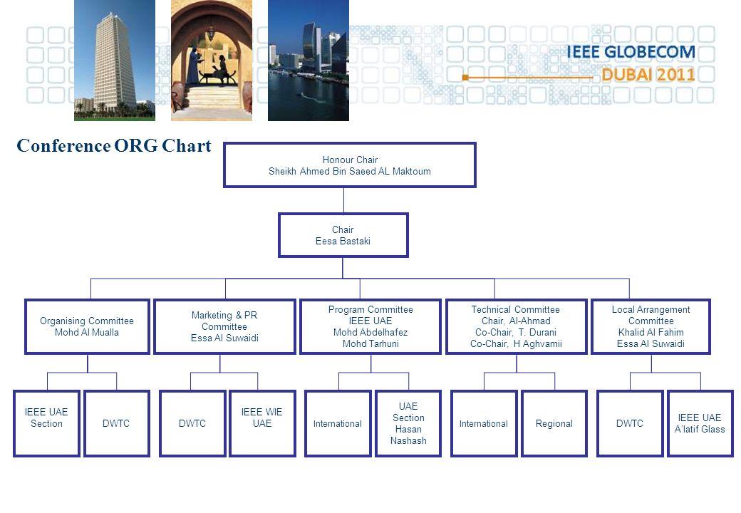 Conference ORG Chart Honour Chair Sheikh Ahmed Bin Saeed AL Maktoum