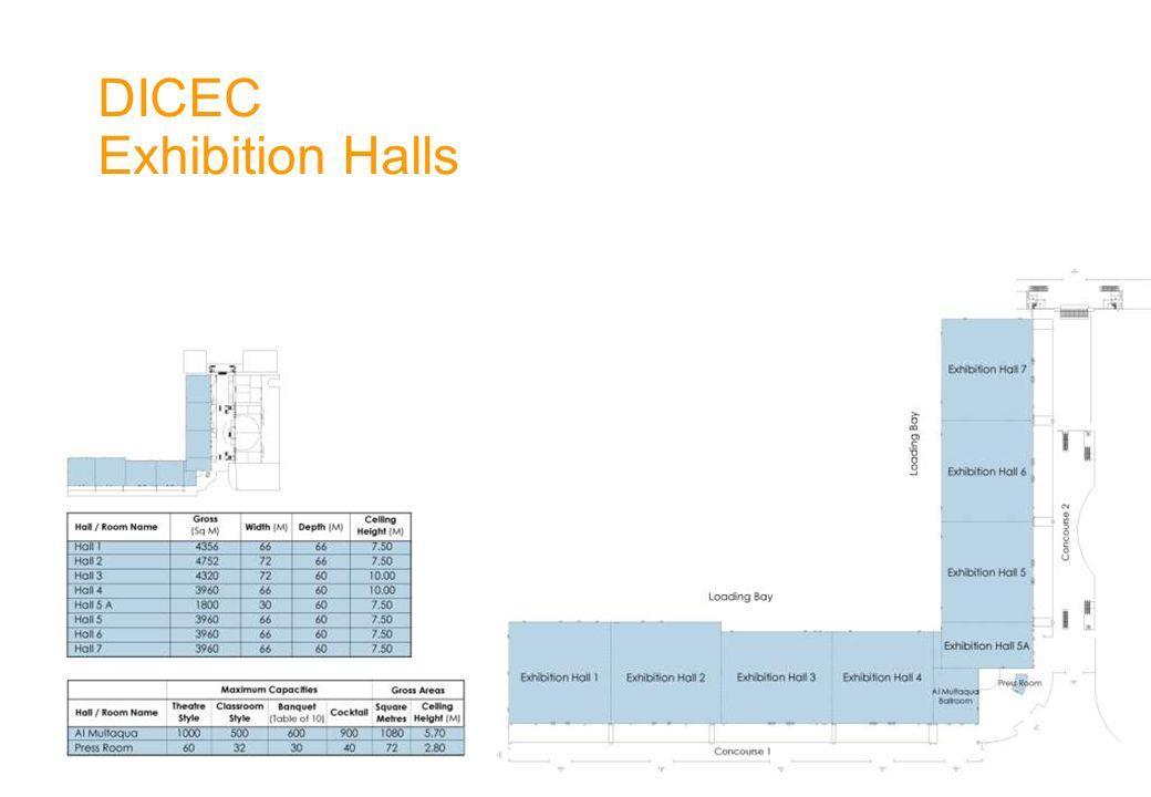 DICEC Exhibition Halls