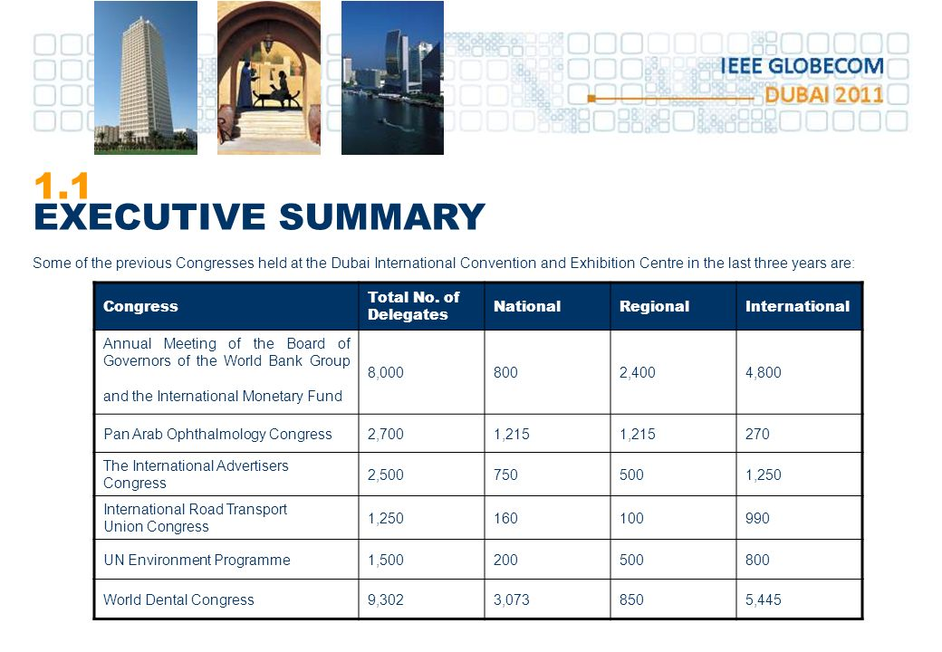 1.1 EXECUTIVE SUMMARY Some of the previous Congresses held at the Dubai International Convention and Exhibition Centre in the last three years are:
