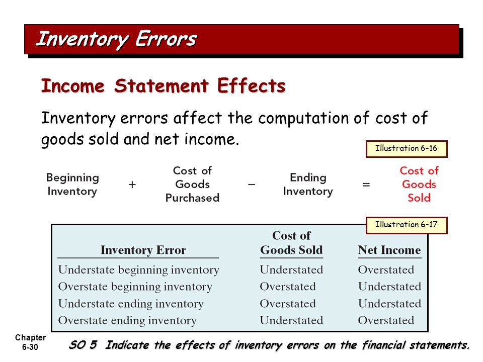 the impact of financial accounting Journal of business & economics research – january, 2011 volume 9, number 1 1 an evaluation of the implementation of fair value accounting: impact on financial.