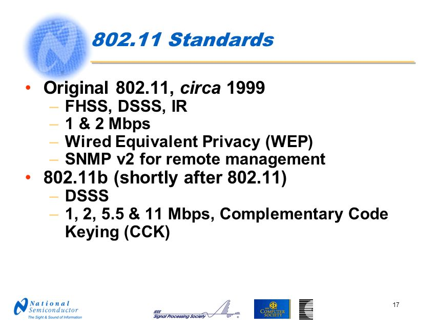 802.11 Standards Original 802.11, circa 1999