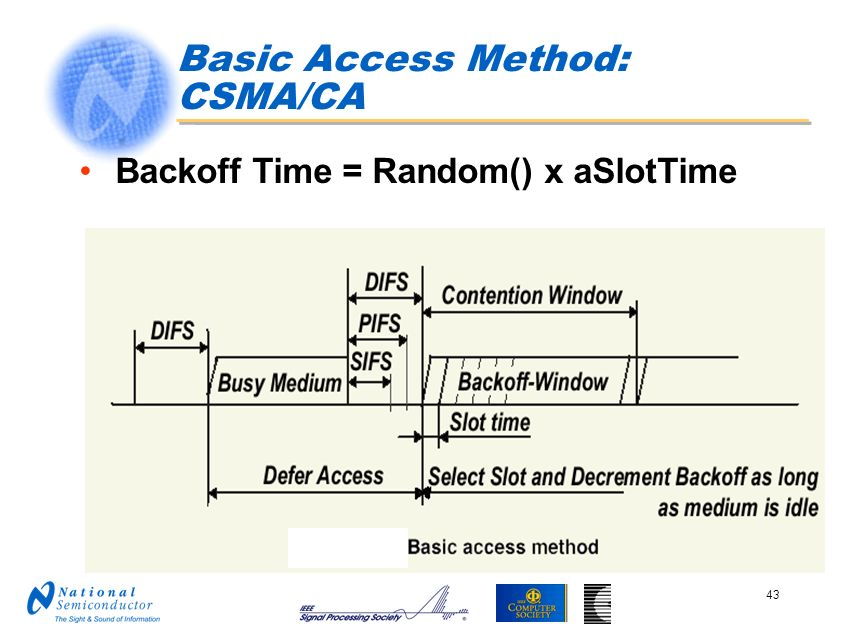 Basic Access Method: CSMA/CA