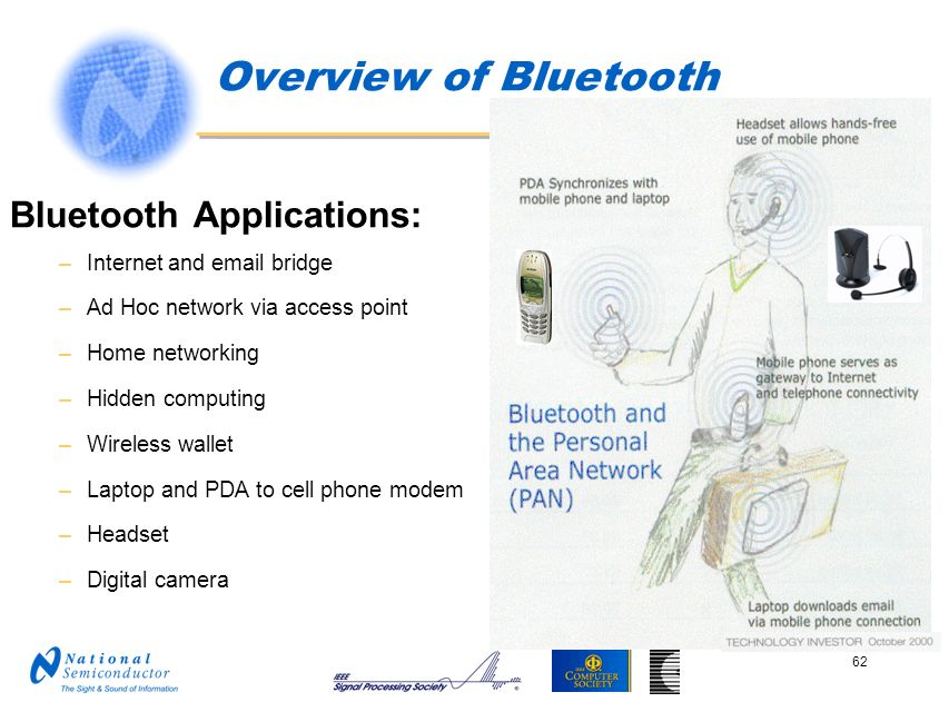 Overview of Bluetooth Bluetooth Applications:
