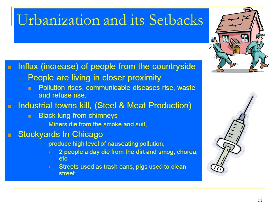 Urbanization and its Setbacks