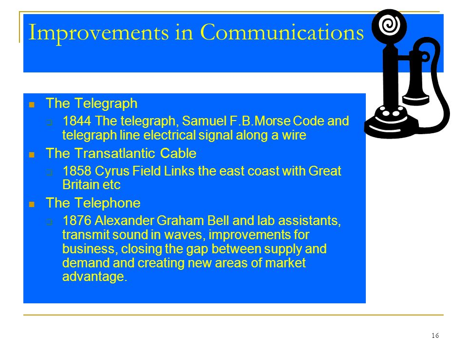 Improvements in Communications