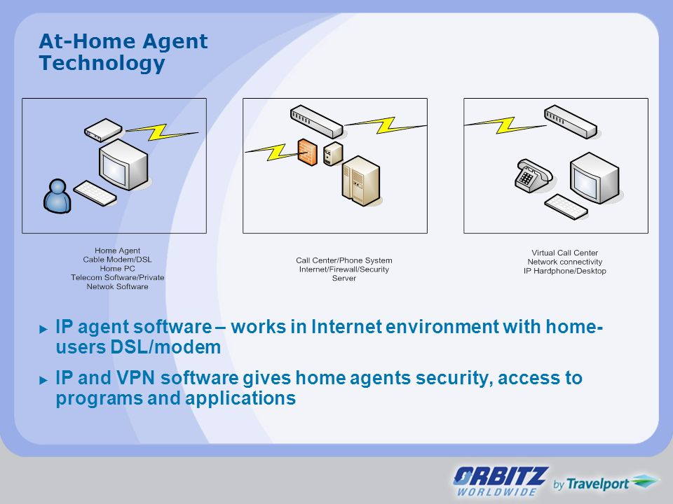 At-Home Agent Technology
