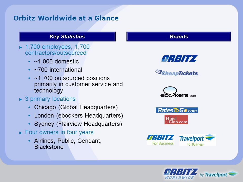 Orbitz Worldwide at a Glance