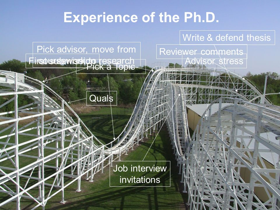 Experience of the Ph.D. Write & defend thesis