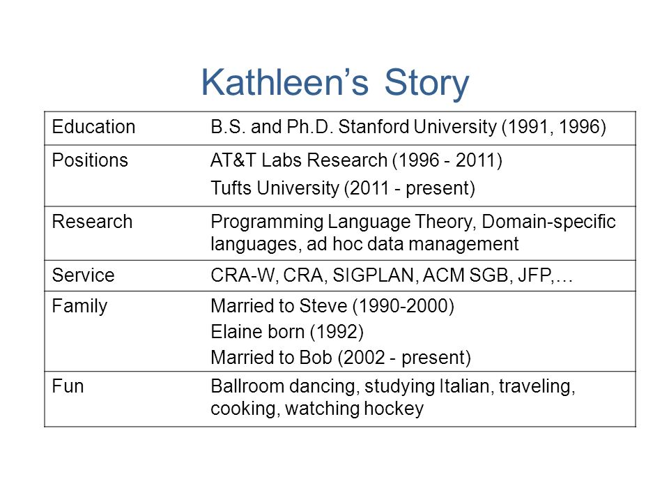Kathleen's Story Education