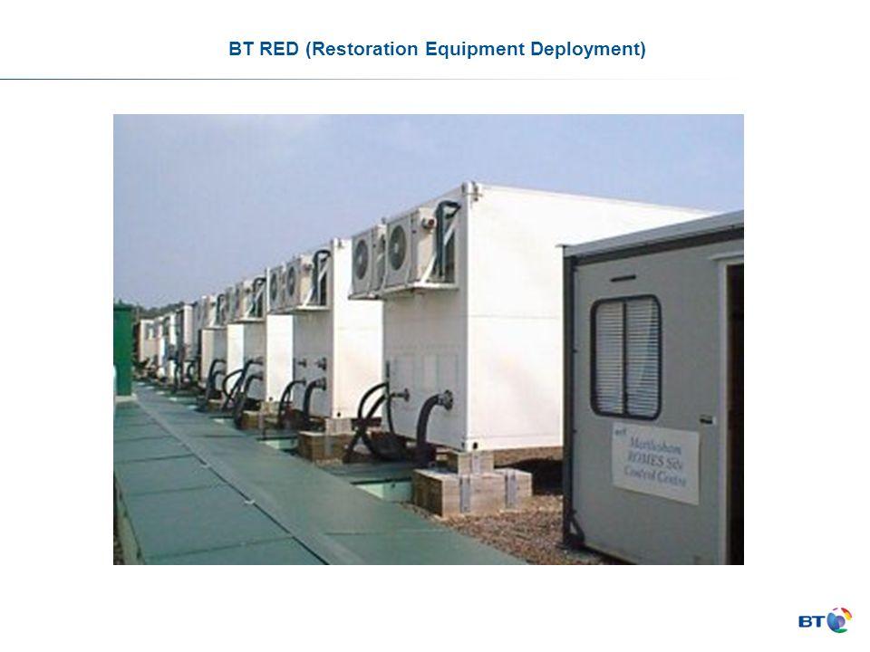 BT RED (Restoration Equipment Deployment)