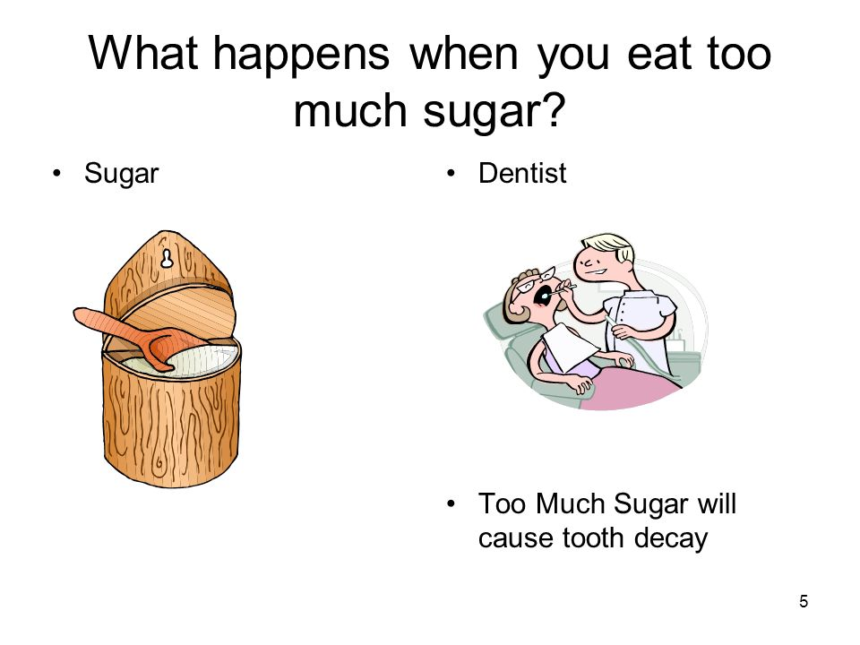 What happens when you eat too much sugar