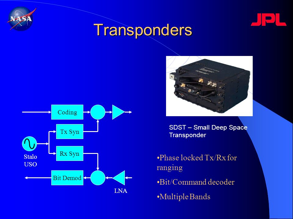 Transponders Phase locked Tx/Rx for ranging Bit/Command decoder