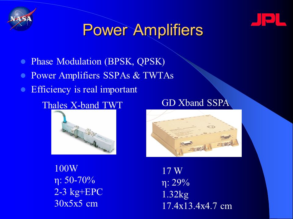 Power Amplifiers Phase Modulation (BPSK, QPSK)