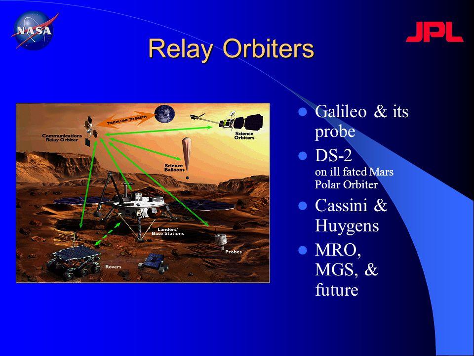 Relay Orbiters Galileo & its probe