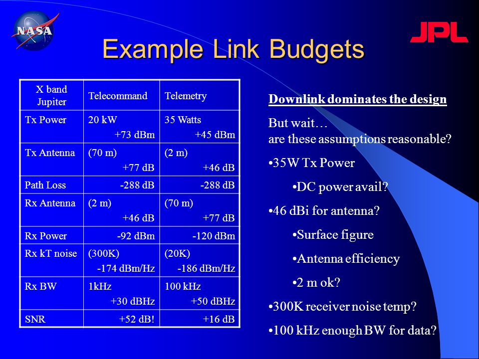 Example Link Budgets Downlink dominates the design