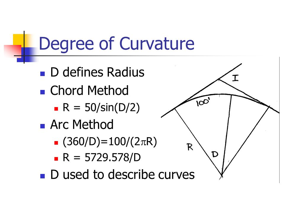 Degree of curvature curve pictures to pin on pinterest
