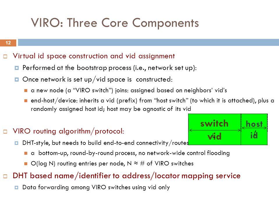 VIRO: Three Core Components