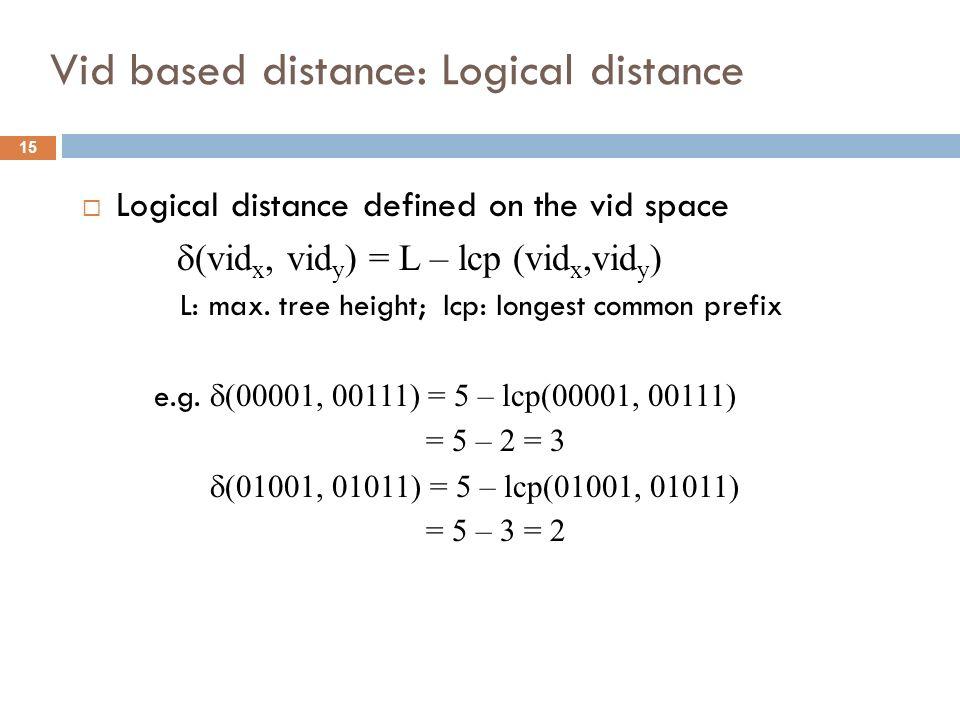 Vid based distance: Logical distance