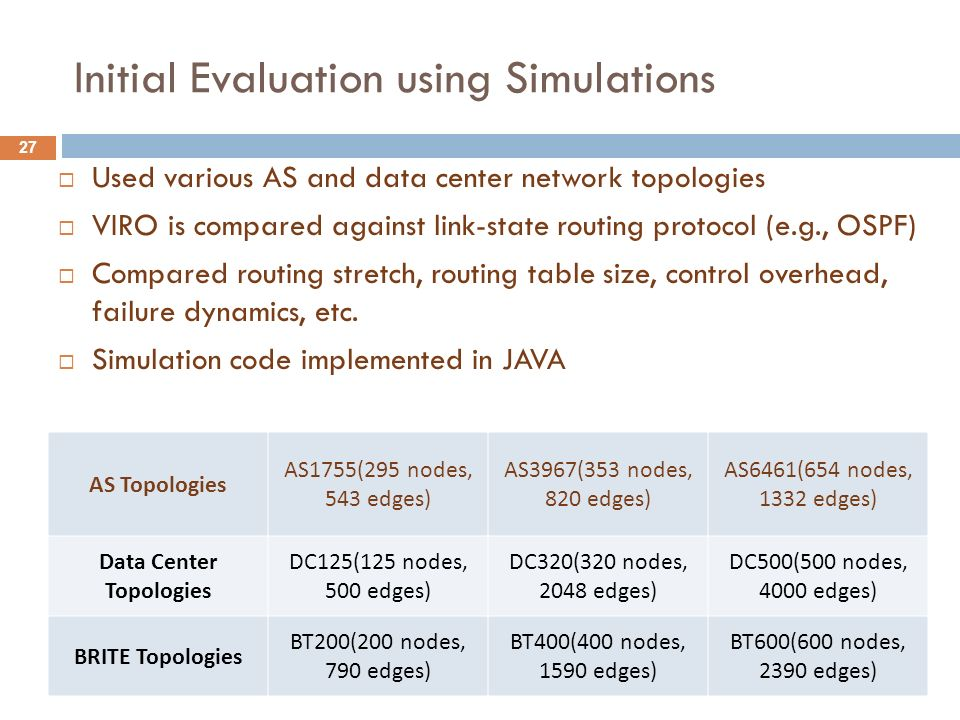 Initial Evaluation using Simulations