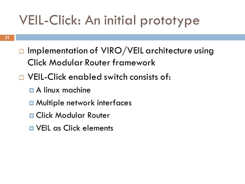 VEIL-Click: An initial prototype