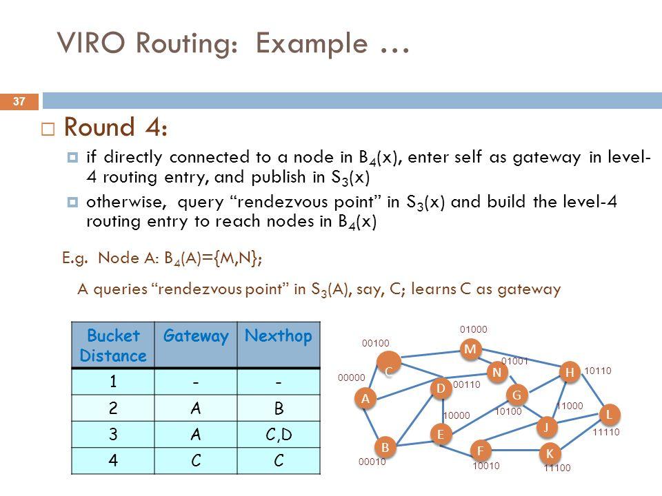 VIRO Routing: Example …