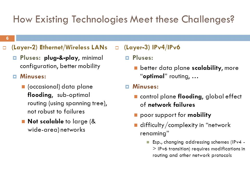 How Existing Technologies Meet these Challenges