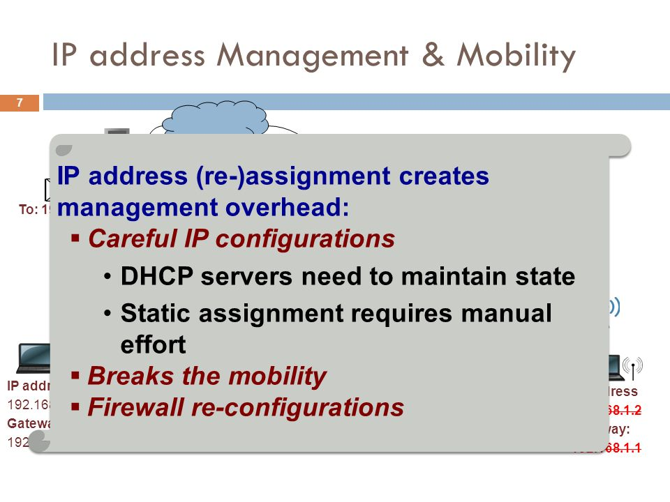 IP address Management & Mobility