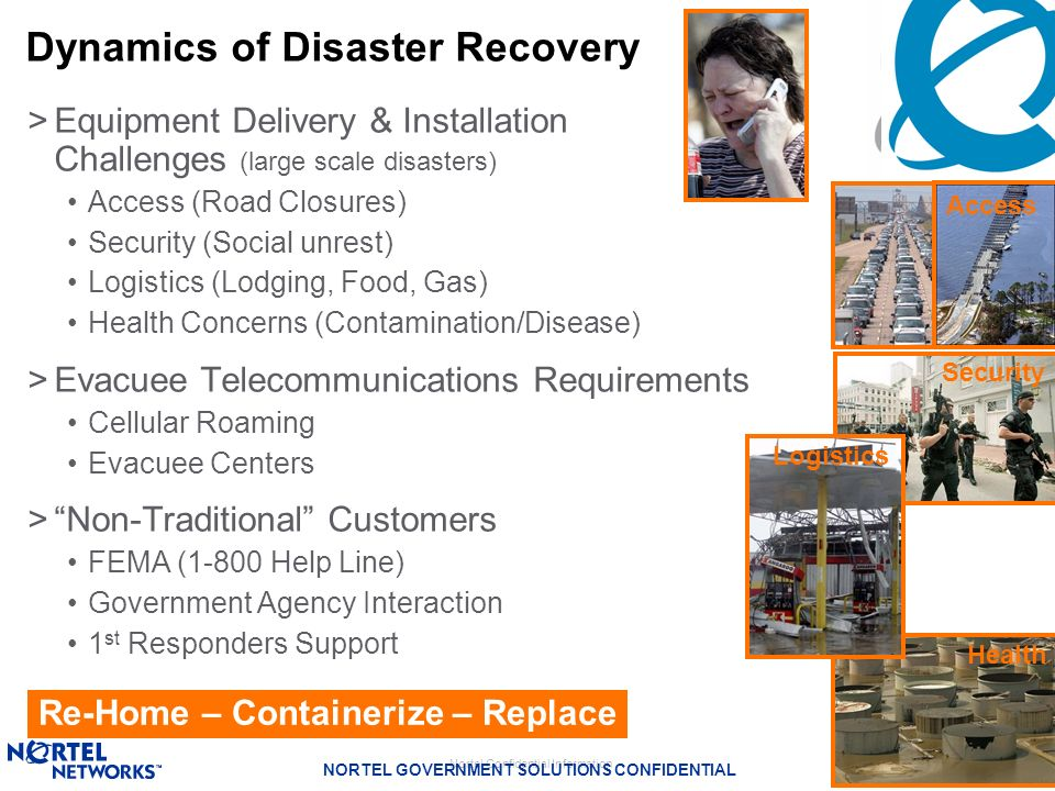 Dynamics of Disaster Recovery