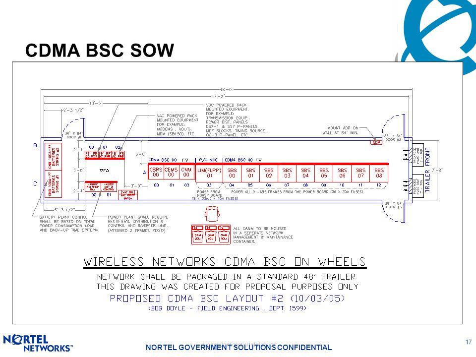 CDMA BSC SOW
