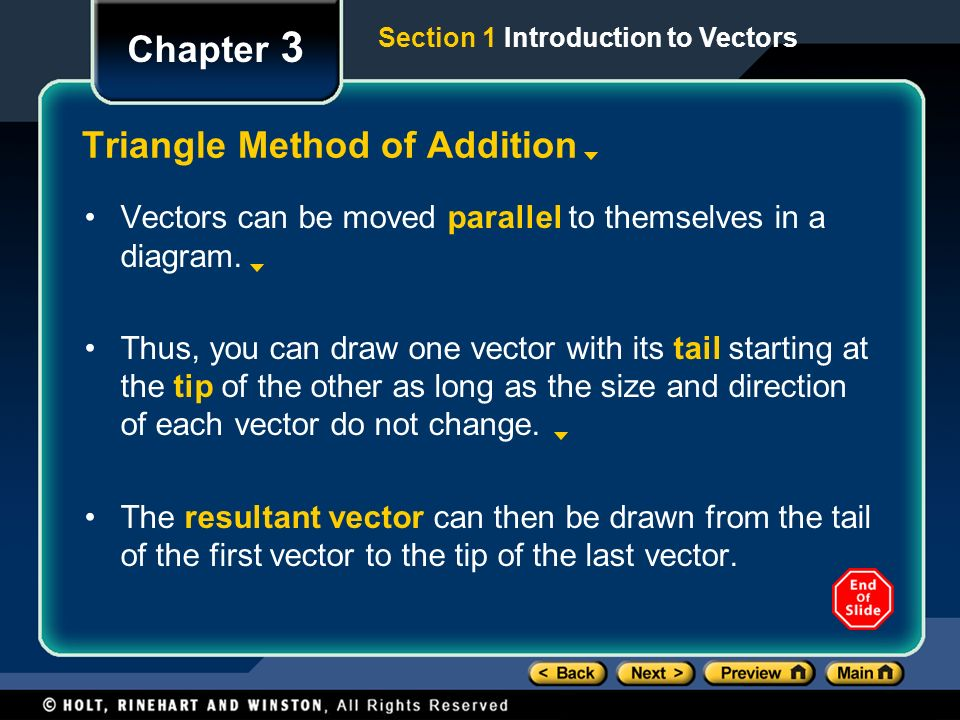Triangle Method of Addition